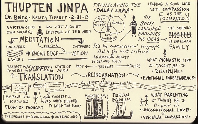 Sketchnotes: Thupten Jinpa on Translating the Dalai Lama