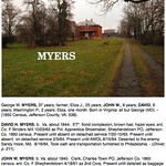 Myers.House.Facts