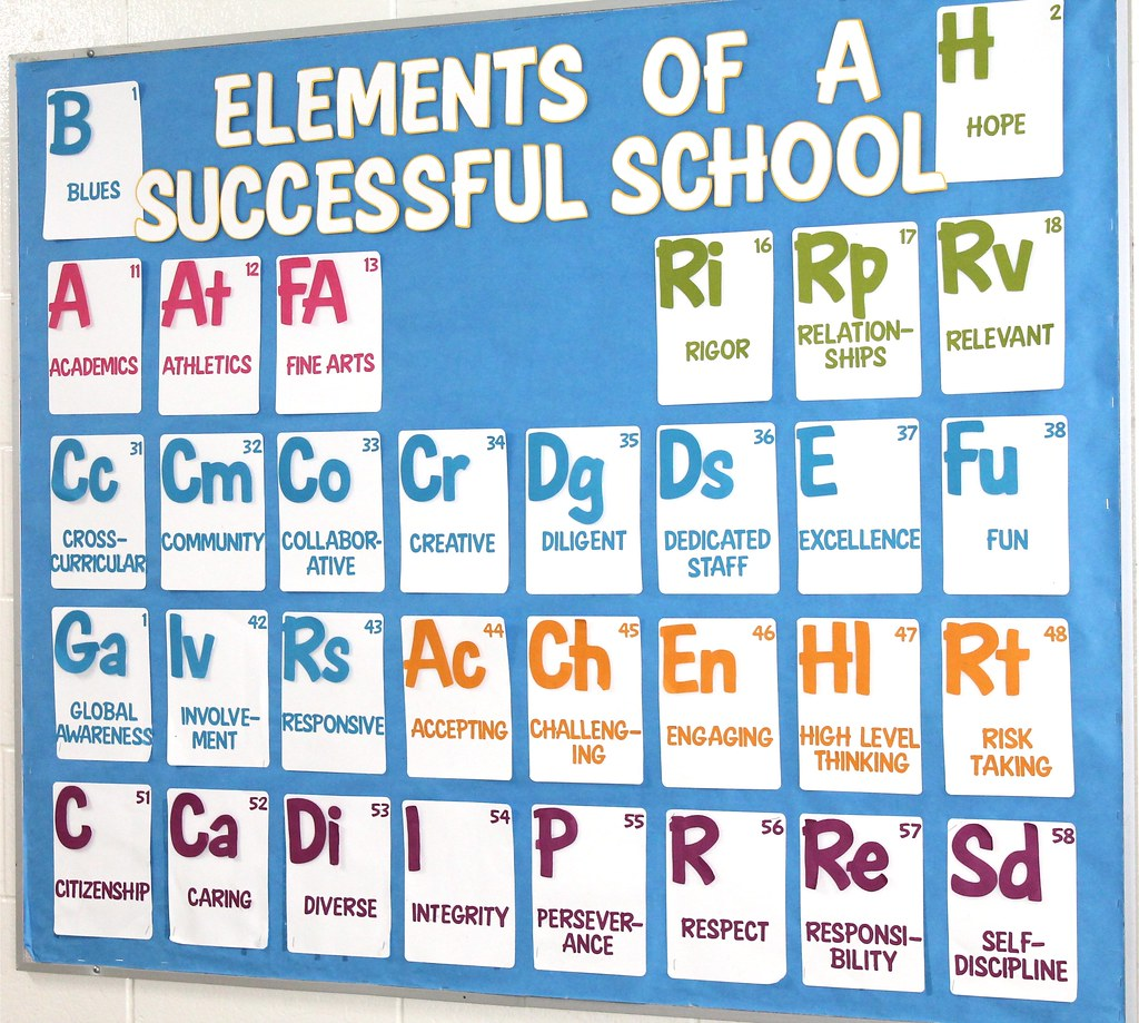 Elements of a Successful School