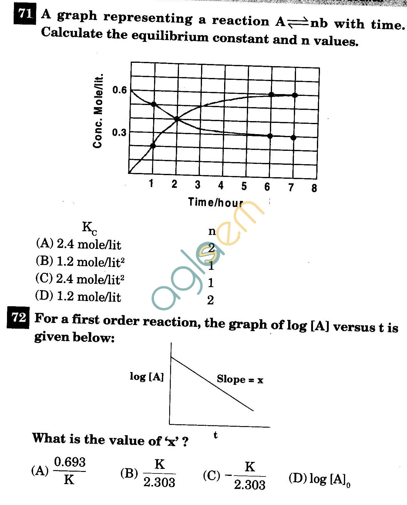 NSTSE 2011 Class XII PCM Question Paper with Answers - Chemistry