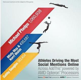 AMD Case Study Pic