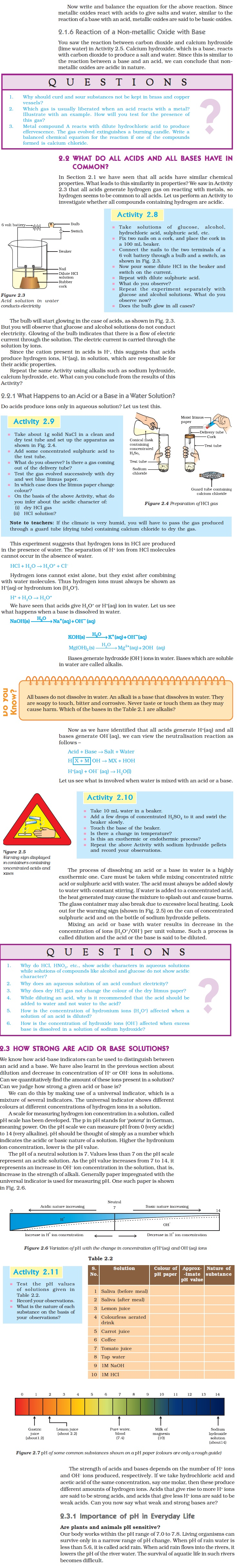 NCERT Class X Science Chapter 2 - Acids, Bases and Salts
