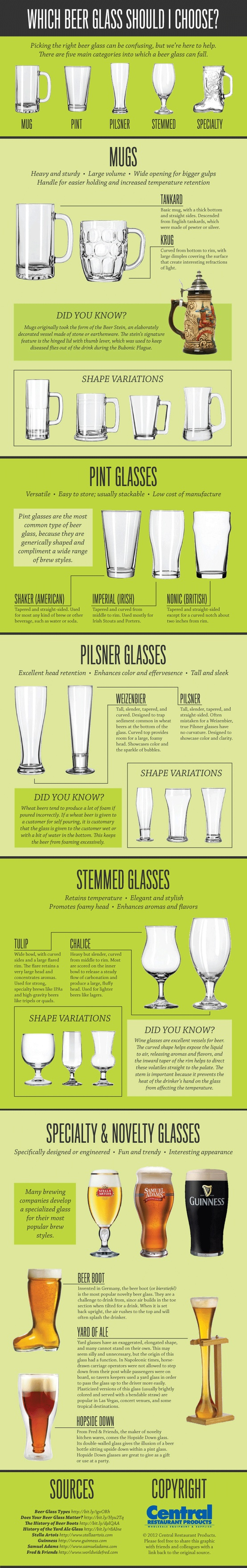 which-beer-glass