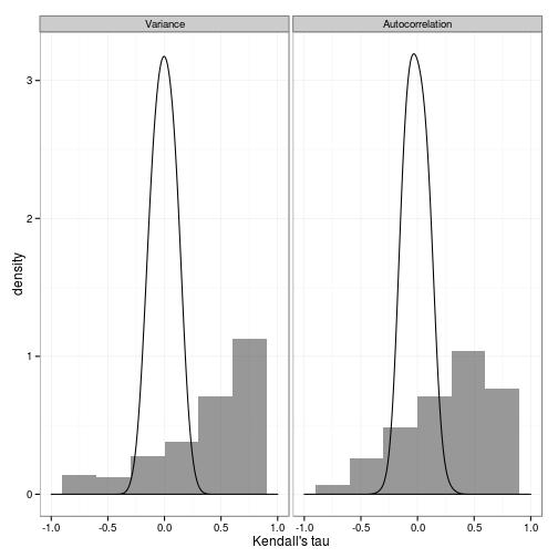 plot of chunk fig