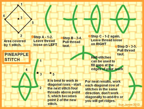 Pineapple stitch diagram