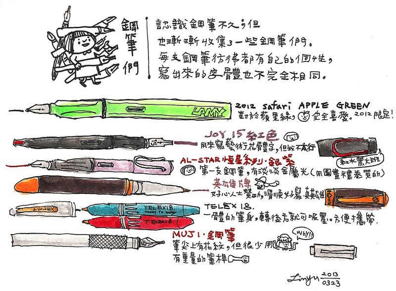 :::文具:::鋼筆收藏記錄