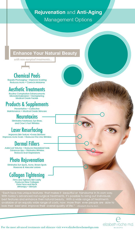 Rejuvenation and Anti Aging Treatment Options