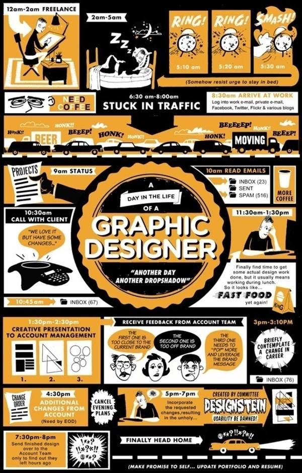 infografias para diseñadores