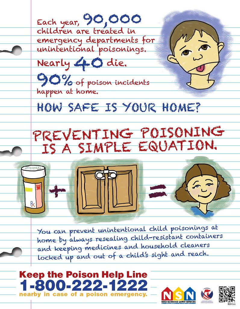 injuries and deaths information on child poisoning