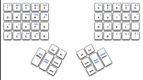 A reduced travel keyboard layout