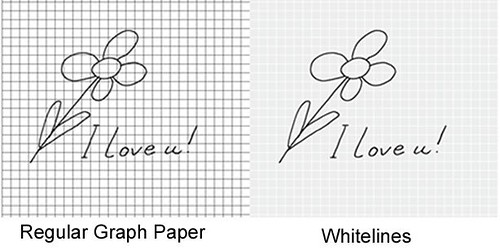 Picture comparing drawings on a Whitelines® paper and a ordinary paper