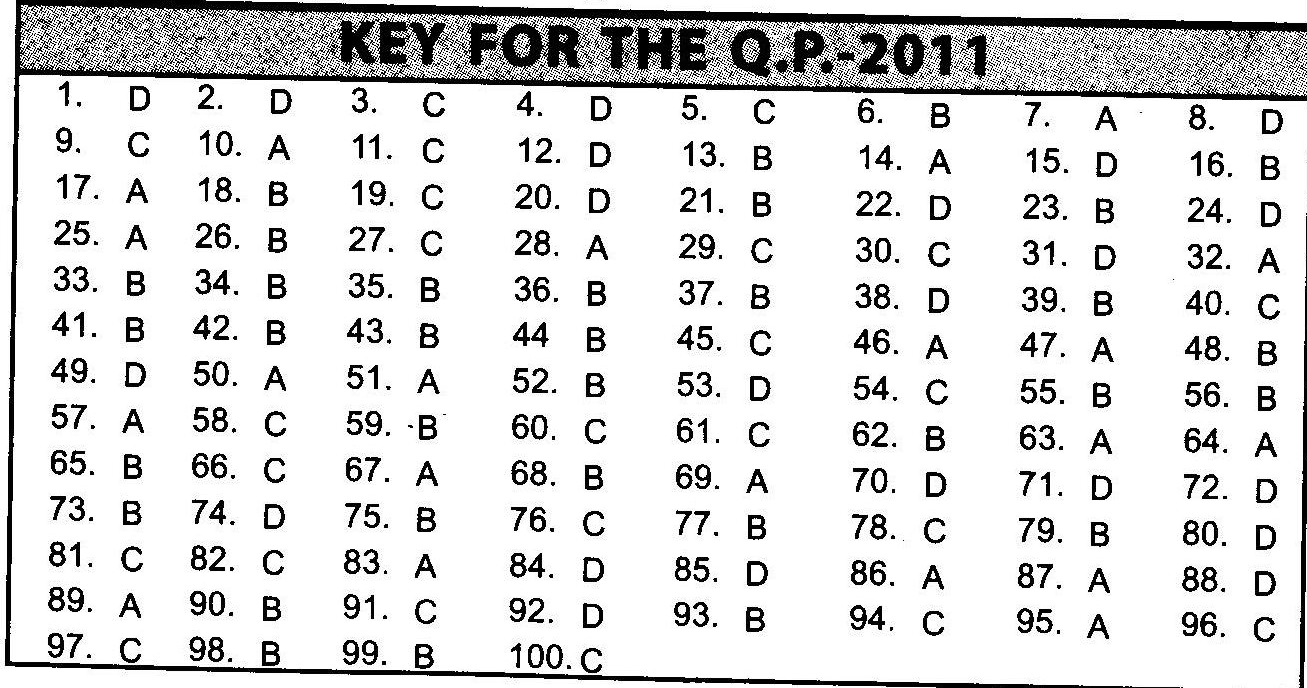 NSTSE 2011 Class XI PCM Question Paper with Answers - Chemistry