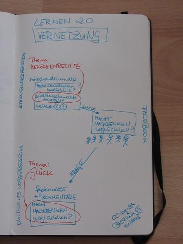 Lernen 2.0 - Vernetzung by FrauSchütze