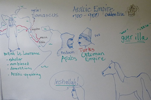 Arabs vs Turks and Lawrence / Magnet geo by trudeau