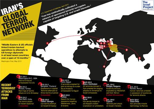 Iran Terror Map