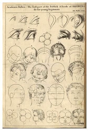 001-Academia itálica- Londres- Impreso por P. Lillicrap-1666-Library of Congress