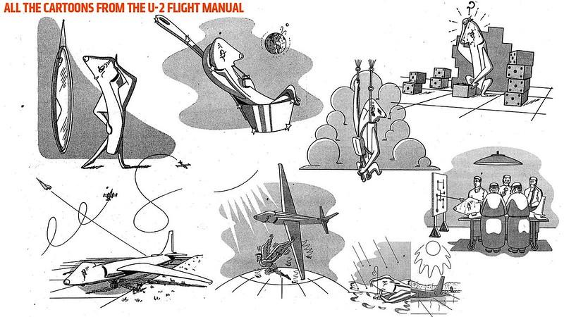 U-2 Flight Manual Illustrations