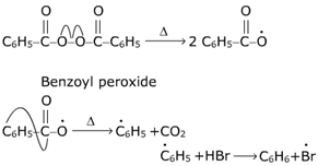 CBSE Class 12 Chemistry Notes: Haloalkanes - Prepration