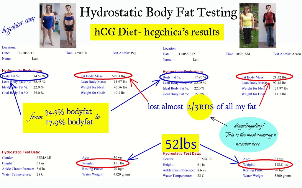 hcg-diet-results-body-fat-test-before-after-full