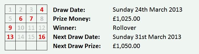 Dock Lottery 24_03_2013