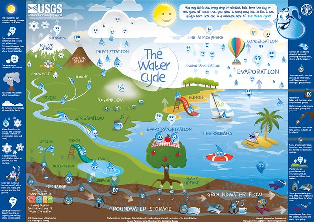Watercycle-kids