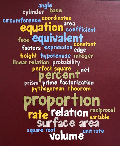 Math Wordle Bulletin Board