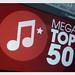 Mega Top 50 Logo Rijk