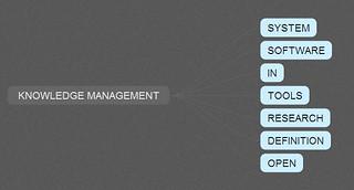 Knowledge_Management_AUS
