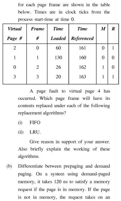 UPTU B.Tech Question Papers - TCS-601-Operating System