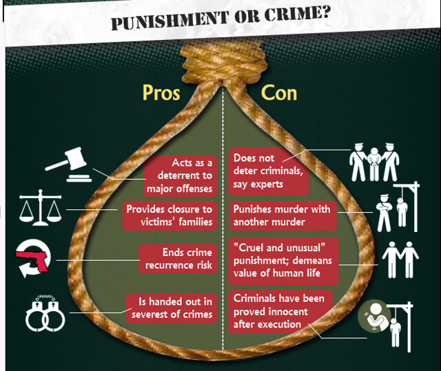 capital punishment must be abolished Viewed coolly, opinions whether they be for or against capital punishment are emotional, and not rational pro and con arguments attempt to justify rationally an.