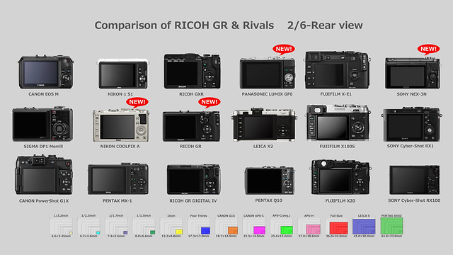 Comparison of RICOH GR & Rivals 2/6-Rear view