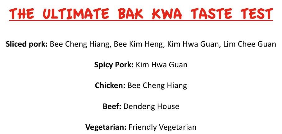 The Ultimate Bak Kwa Taste Test Results