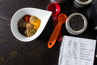 measuring spices