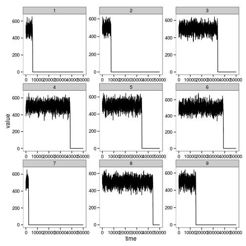 plot of chunk testing