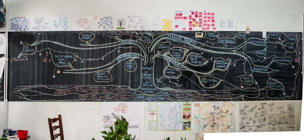 borrowed scenery blackboard diagram