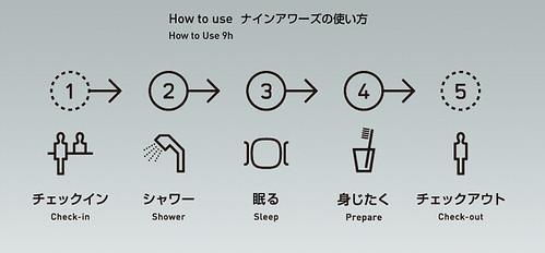 Hotel Cápsula no Japão