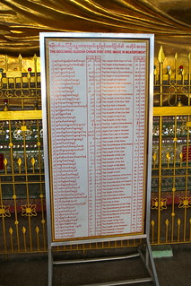 Image of Paya Chaukhtatgyi near Yangon. travel sign yangon burma myanmar measurements chaukhtatgyipaya