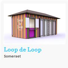 loop blog