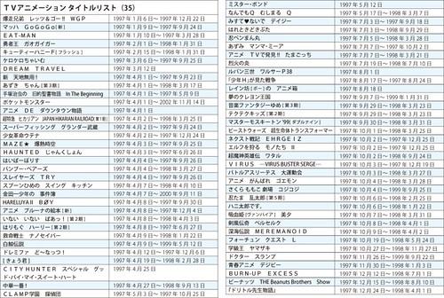 130319(1) -《日本電視動畫史50週年》專欄第35回(1997年):第2次動畫熱潮、神奇寶貝事件&數位製作元年! (2/2)