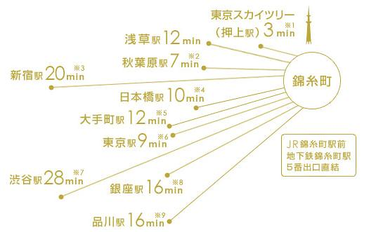 lotte city map