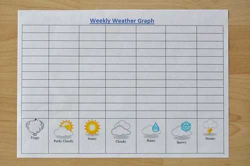Weather Graph Preschool