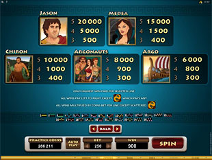 Jason and the Golden Fleece Slots Payout