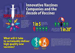 Innovative Vaccines Companies and the DoV - What will it take to sustainably deliver high quality new vaccines?