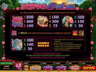 Love Potion Slots Payout