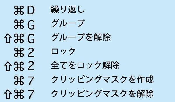 イラストレーター・ショートカットキー4