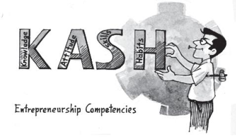 NCERT Class XII Business Studies Chapter 13 - Entrepreneurship Development