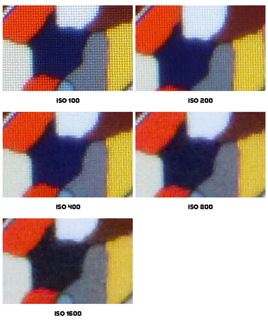 Panasonic Lumix DMC-FT25 ISO zestawienie