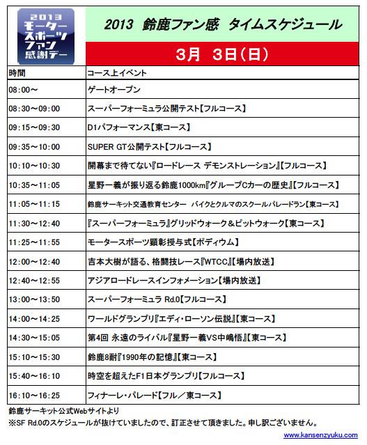 2013鈴鹿ファン感タイスケ(3日)訂正版