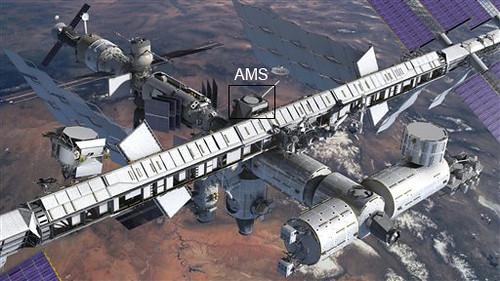 AMS - Stazione Spaziale Internazionale