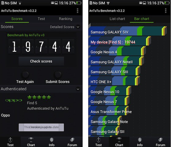 Benchmark Oppo Find 5 dengan Antutu copy